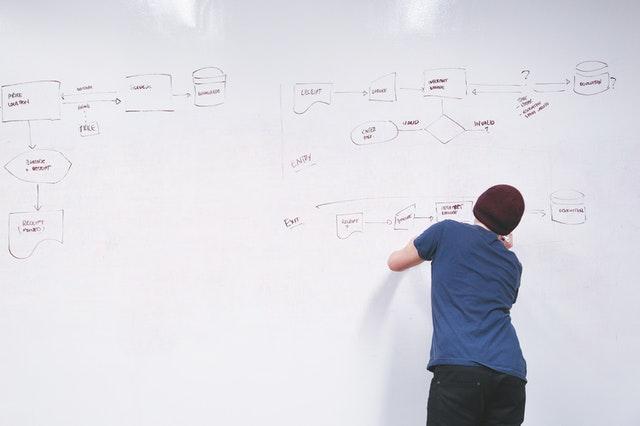 automatyzacja procesów biznesowych projektowanie procesów