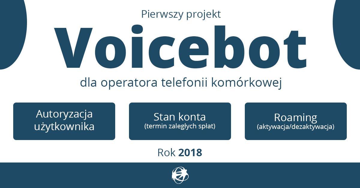 bot głosowy dla operatora sieci komórkowej