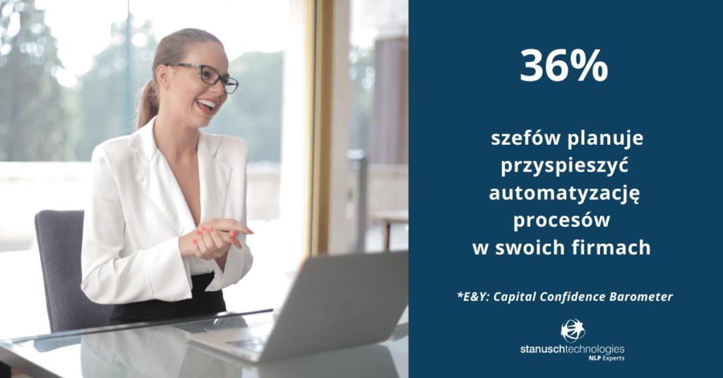 36% szefó przyspieszy automatyzację